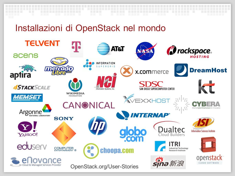 Installazioni di OpenStack nel mondo OpenStack.org/User-Stories