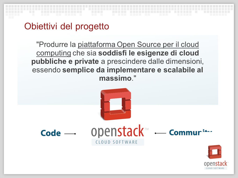 OpenStack Foundation, da Sett.