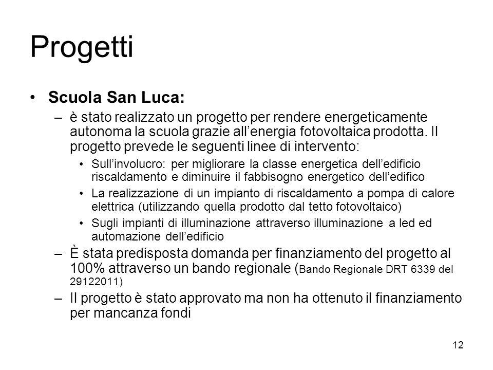 Progetti Scuola San Luca: –è stato realizzato un progetto per rendere energeticamente autonoma la scuola grazie allenergia fotovoltaica prodotta. Il p