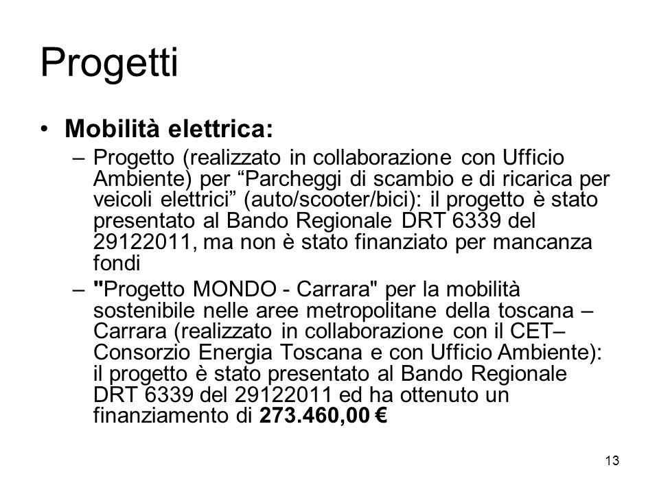 Progetti Mobilità elettrica: –Progetto (realizzato in collaborazione con Ufficio Ambiente) per Parcheggi di scambio e di ricarica per veicoli elettric