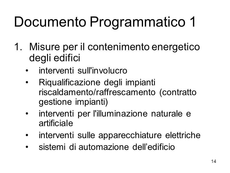 Documento Programmatico 1 1.Misure per il contenimento energetico degli edifici interventi sull'involucro Riqualificazione degli impianti riscaldament