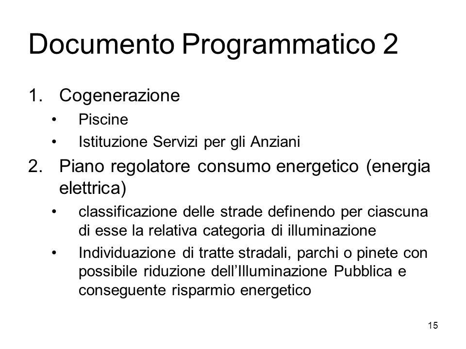 Documento Programmatico 2 1.Cogenerazione Piscine Istituzione Servizi per gli Anziani 2.Piano regolatore consumo energetico (energia elettrica) classi