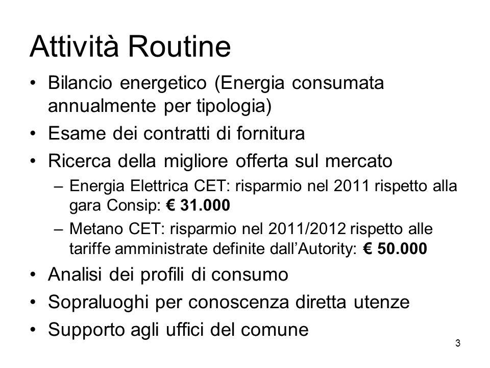 Attività Routine Bilancio energetico (Energia consumata annualmente per tipologia) Esame dei contratti di fornitura Ricerca della migliore offerta sul