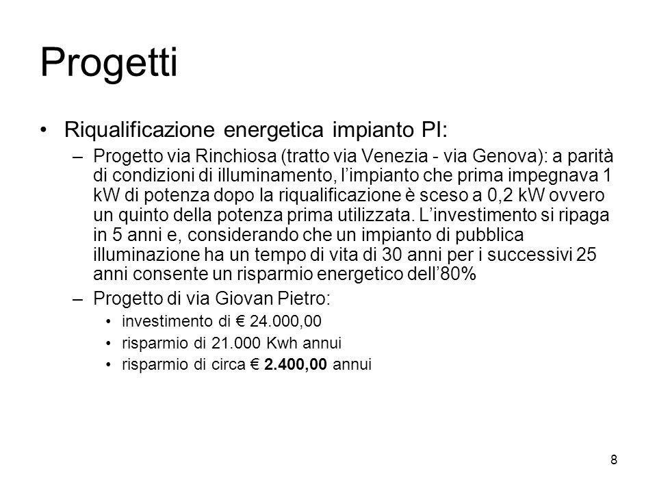Progetti Riqualificazione energetica impianto PI: –Progetto via Rinchiosa (tratto via Venezia - via Genova): a parità di condizioni di illuminamento,