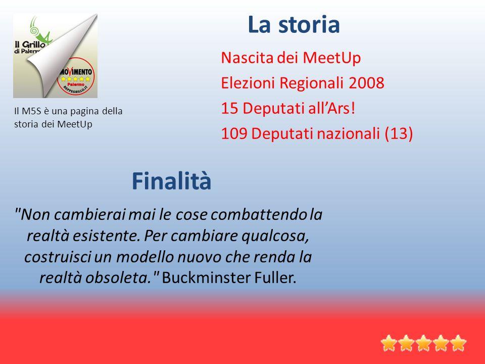 La storia Nascita dei MeetUp Elezioni Regionali 2008 15 Deputati allArs.