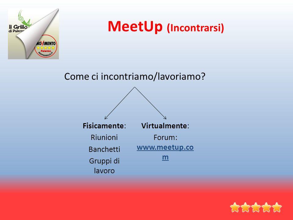 MeetUp (Incontrarsi) Come ci incontriamo/lavoriamo.