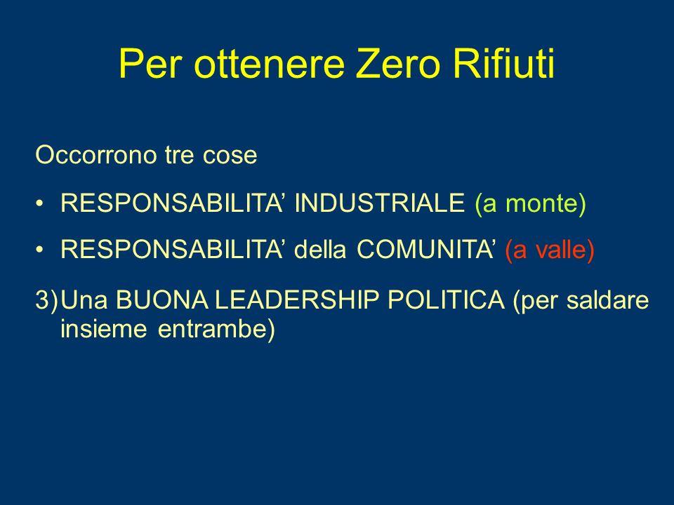 Per ottenere Zero Rifiuti Occorrono tre cose RESPONSABILITA INDUSTRIALE (a monte) RESPONSABILITA della COMUNITA (a valle) 3)Una BUONA LEADERSHIP POLITICA (per saldare insieme entrambe)