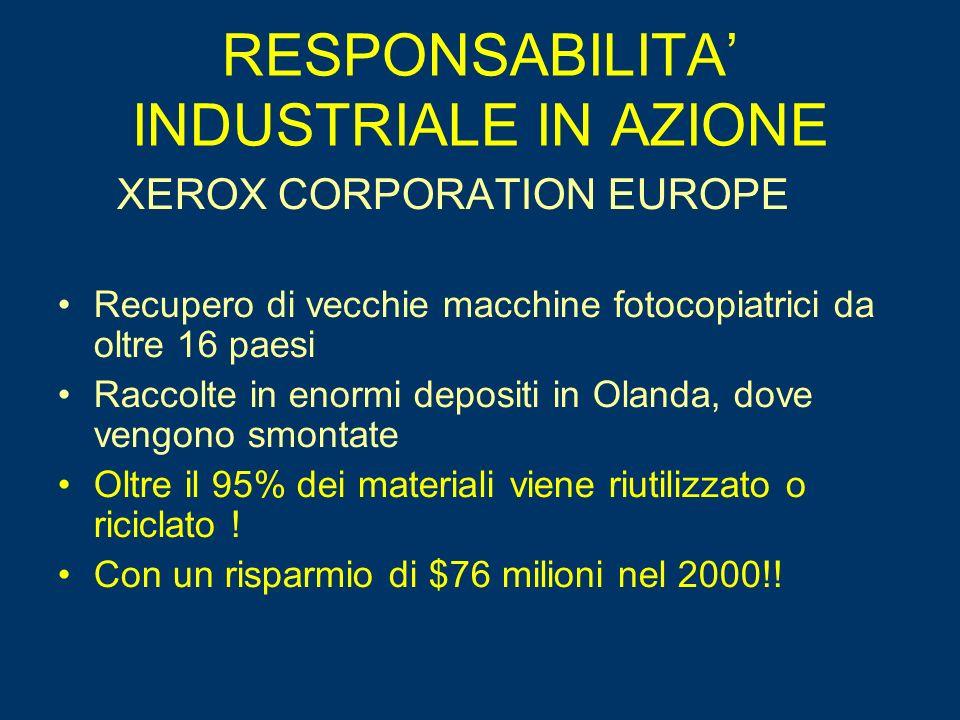 RESPONSABILITA INDUSTRIALE IN AZIONE XEROX CORPORATION EUROPE Recupero di vecchie macchine fotocopiatrici da oltre 16 paesi Raccolte in enormi deposit