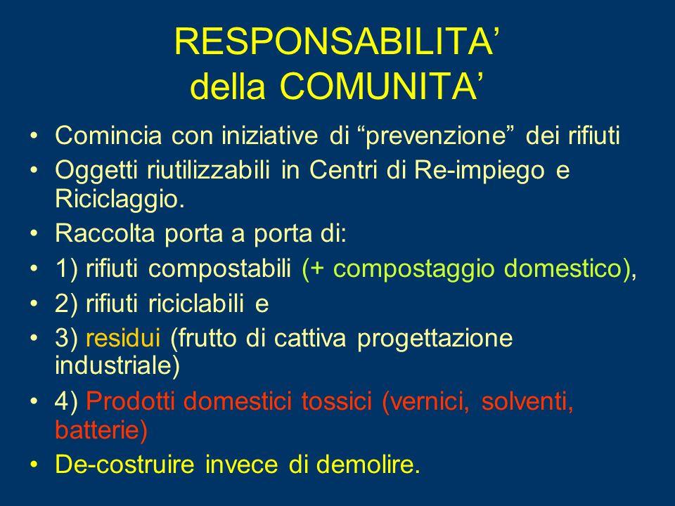 RESPONSABILITA della COMUNITA Comincia con iniziative di prevenzione dei rifiuti Oggetti riutilizzabili in Centri di Re-impiego e Riciclaggio. Raccolt