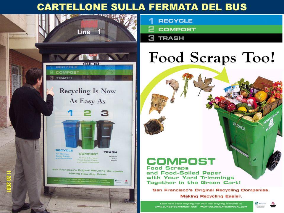 CARTELLONE SULLA FERMATA DEL BUS