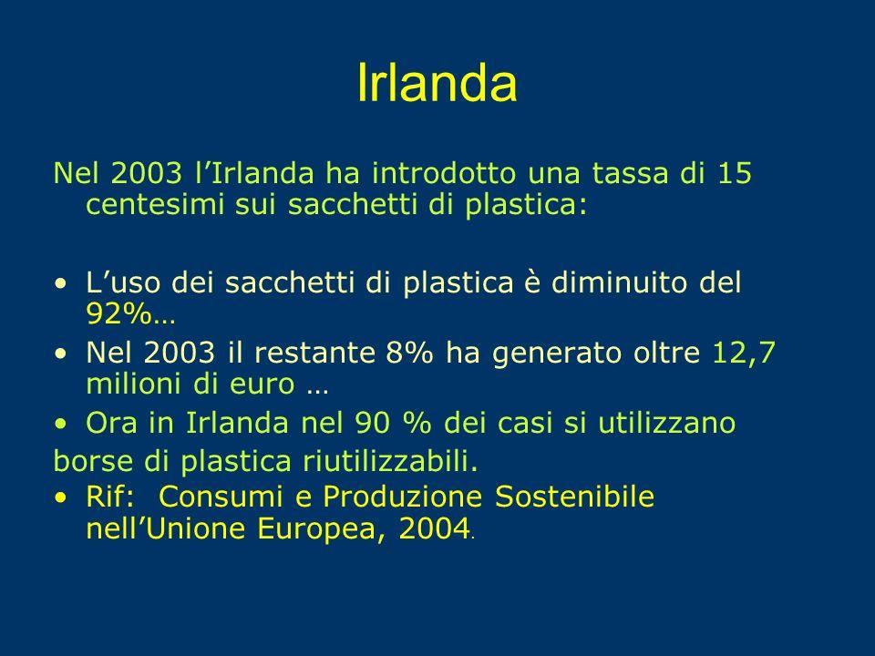 Irlanda Nel 2003 lIrlanda ha introdotto una tassa di 15 centesimi sui sacchetti di plastica: Luso dei sacchetti di plastica è diminuito del 92%… Nel 2003 il restante 8% ha generato oltre 12,7 milioni di euro … Ora in Irlanda nel 90 % dei casi si utilizzano borse di plastica riutilizzabili.