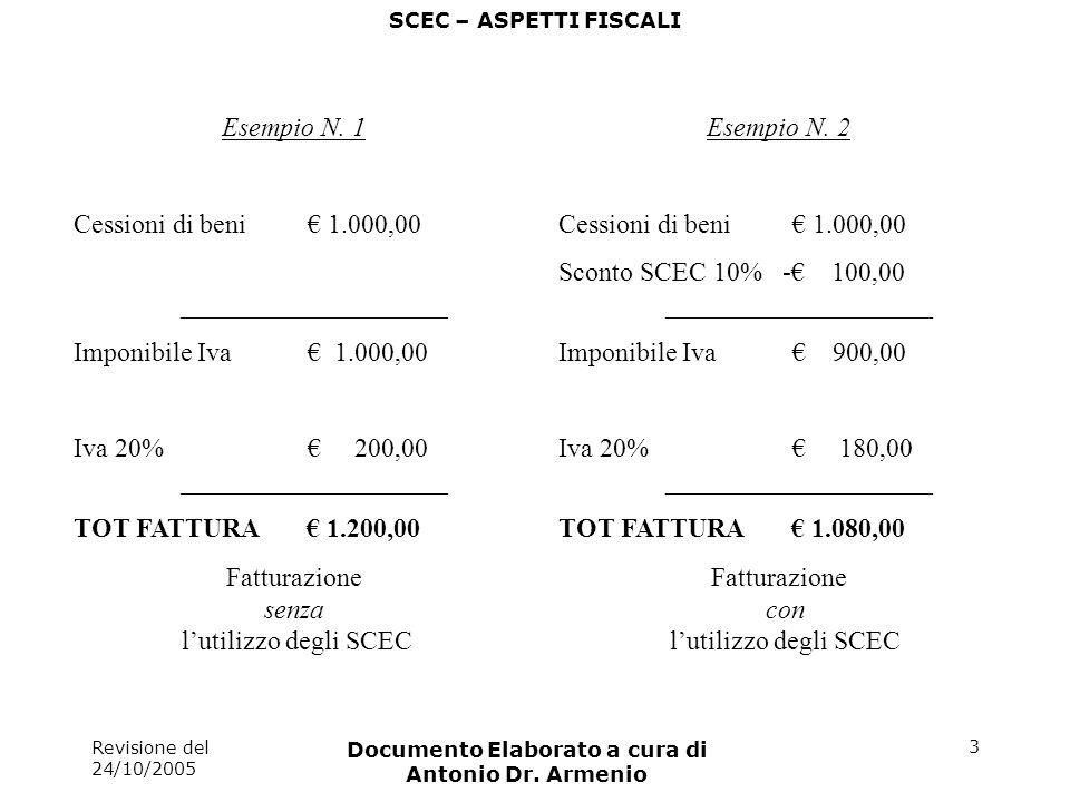 Revisione del 24/10/2005 Documento Elaborato a cura di Antonio Dr. Armenio 3 SCEC – ASPETTI FISCALI Esempio N. 2 Cessioni di beni 1.000,00 Sconto SCEC