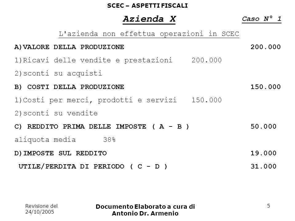 Revisione del 24/10/2005 Documento Elaborato a cura di Antonio Dr. Armenio 5 SCEC – ASPETTI FISCALI Azienda X L'azienda non effettua operazioni in SCE