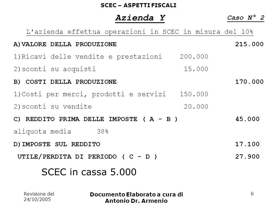 Revisione del 24/10/2005 Documento Elaborato a cura di Antonio Dr. Armenio 6 SCEC – ASPETTI FISCALI Azienda Y L'azienda effettua operazioni in SCEC in