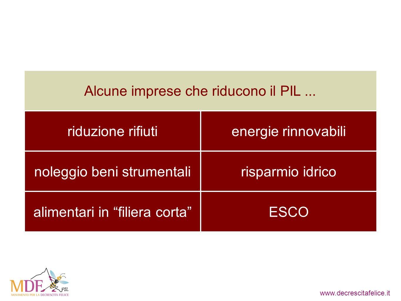 www.decrescitafelice.it energie rinnovabiliriduzione rifiuti Alcune imprese che riducono il PIL... risparmio idriconoleggio beni strumentali ESCOalime