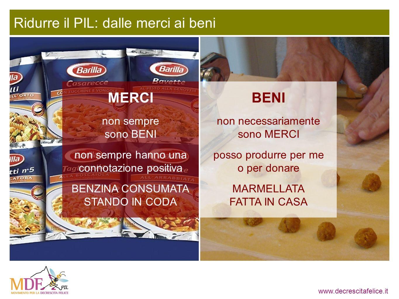 www.decrescitafelice.it Ridurre il PIL: dalle merci ai beni non sempre sono BENI non necessariamente sono MERCI MERCIBENI BENZINA CONSUMATA STANDO IN