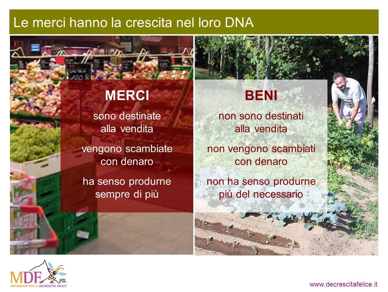 www.decrescitafelice.it Le merci hanno la crescita nel loro DNA vengono scambiate con denaro non vengono scambiati con denaro MERCIBENI ha senso produrne sempre di più non ha senso produrne più del necessario sono destinate alla vendita non sono destinati alla vendita