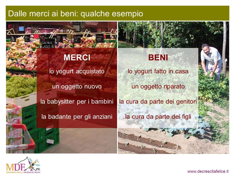 www.decrescitafelice.it Dalle merci ai beni: qualche esempio lo yogurt acquistatolo yogurt fatto in casa MERCIBENI un oggetto nuovoun oggetto riparato