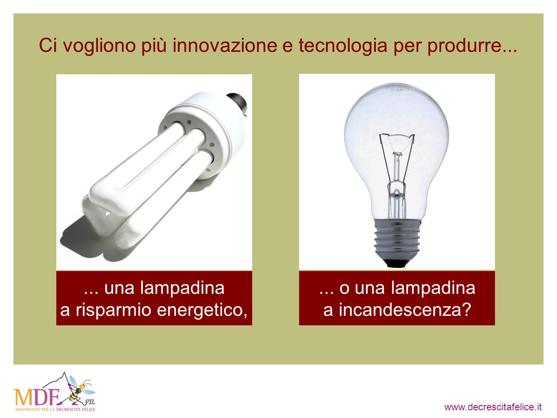 www.decrescitafelice.it Ci vogliono più innovazione e tecnologia per produrre...... una lampadina a risparmio energetico,... o una lampadina a incande