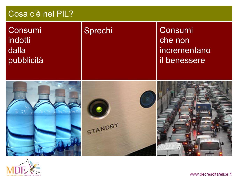 www.decrescitafelice.it Consumi indotti dalla pubblicità Sprechi Consumi che non incrementano il benessere Cosa cè nel PIL