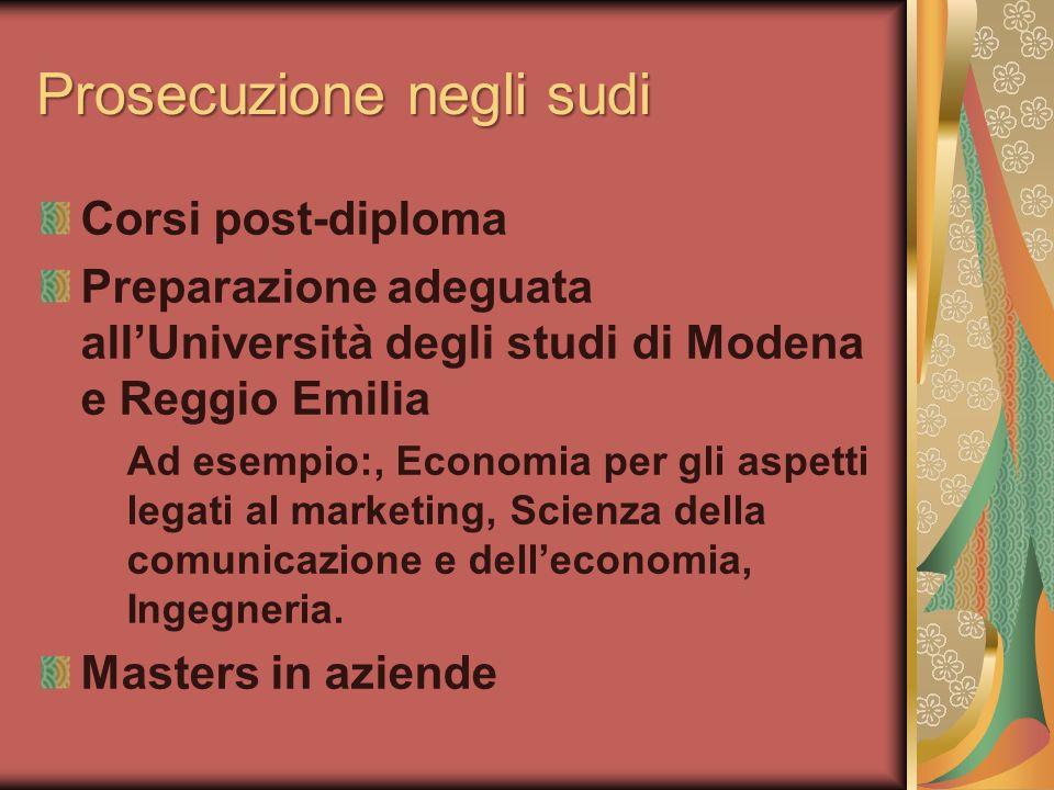 Prosecuzione negli sudi Corsi post-diploma Preparazione adeguata allUniversità degli studi di Modena e Reggio Emilia Ad esempio:, Economia per gli asp