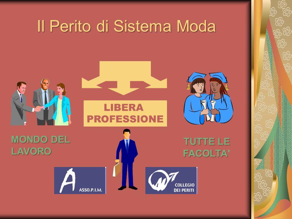Il Perito di Sistema Moda LIBERA PROFESSIONE MONDO DEL LAVORO TUTTE LE FACOLTA FACOLTA'