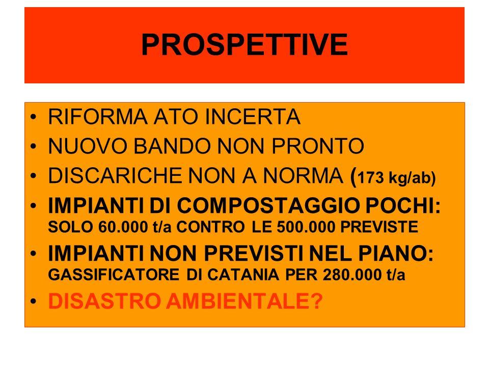PROSPETTIVE RIFORMA ATO INCERTA NUOVO BANDO NON PRONTO DISCARICHE NON A NORMA ( 173 kg/ab) IMPIANTI DI COMPOSTAGGIO POCHI: SOLO 60.000 t/a CONTRO LE 5