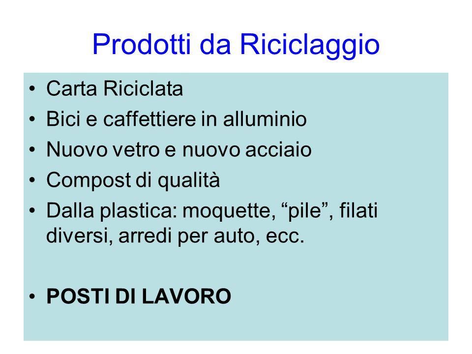 Prodotti da Riciclaggio Carta Riciclata Bici e caffettiere in alluminio Nuovo vetro e nuovo acciaio Compost di qualità Dalla plastica: moquette, pile,