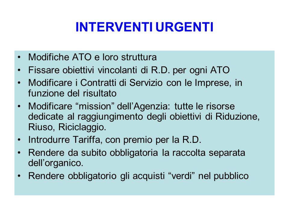 INTERVENTI URGENTI Modifiche ATO e loro struttura Fissare obiettivi vincolanti di R.D. per ogni ATO Modificare i Contratti di Servizio con le Imprese,