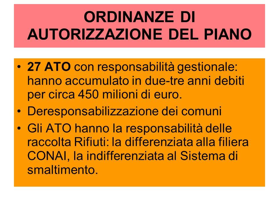 ORDINANZE DI AUTORIZZAZIONE DEL PIANO 27 ATO con responsabilità gestionale: hanno accumulato in due-tre anni debiti per circa 450 milioni di euro. Der