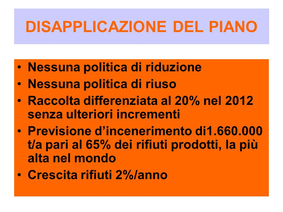 DISAPPLICAZIONE DEL PIANO Nessuna politica di riduzione Nessuna politica di riuso Raccolta differenziata al 20% nel 2012 senza ulteriori incrementi Pr