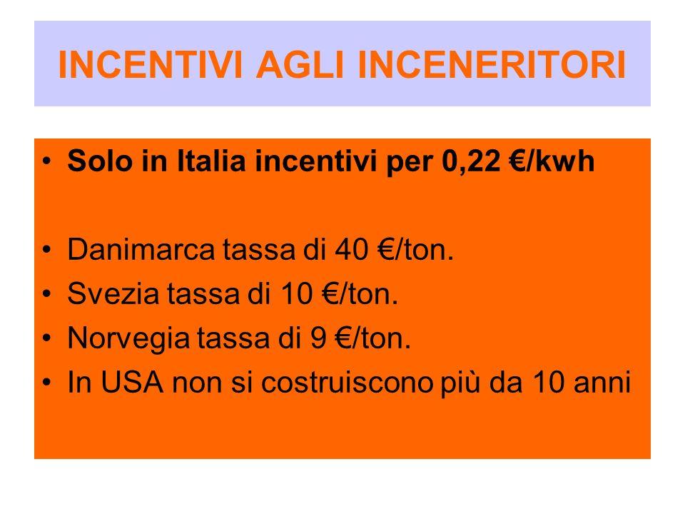 INCENTIVI AGLI INCENERITORI Solo in Italia incentivi per 0,22 /kwh Danimarca tassa di 40 /ton. Svezia tassa di 10 /ton. Norvegia tassa di 9 /ton. In U