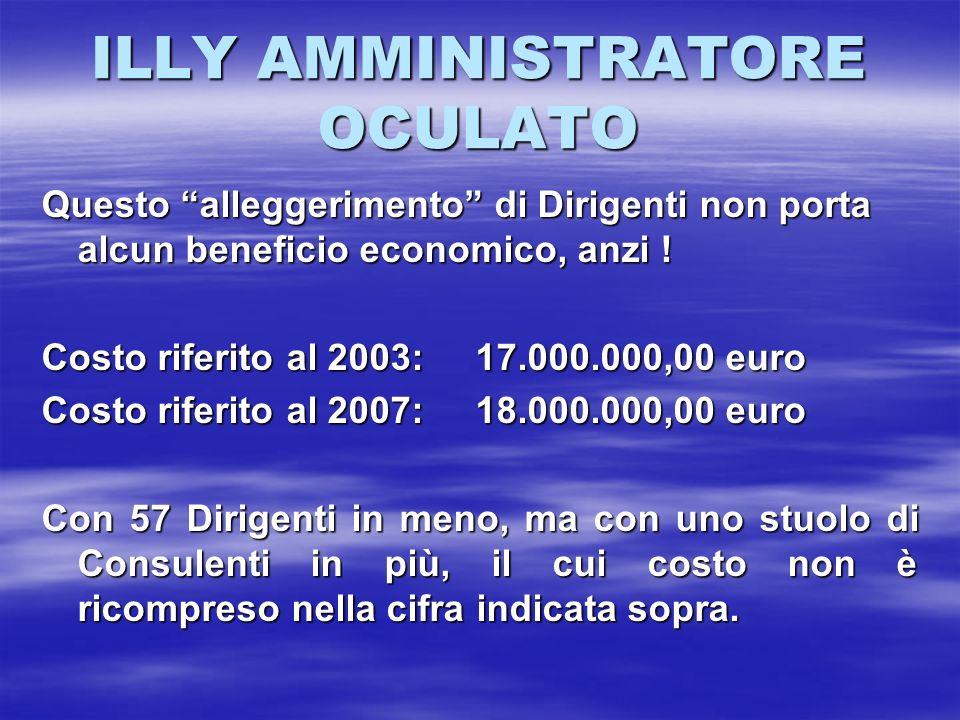 ILLY AMMINISTRATORE OCULATO Questo alleggerimento di Dirigenti non porta alcun beneficio economico, anzi ! Costo riferito al 2003: 17.000.000,00 euro