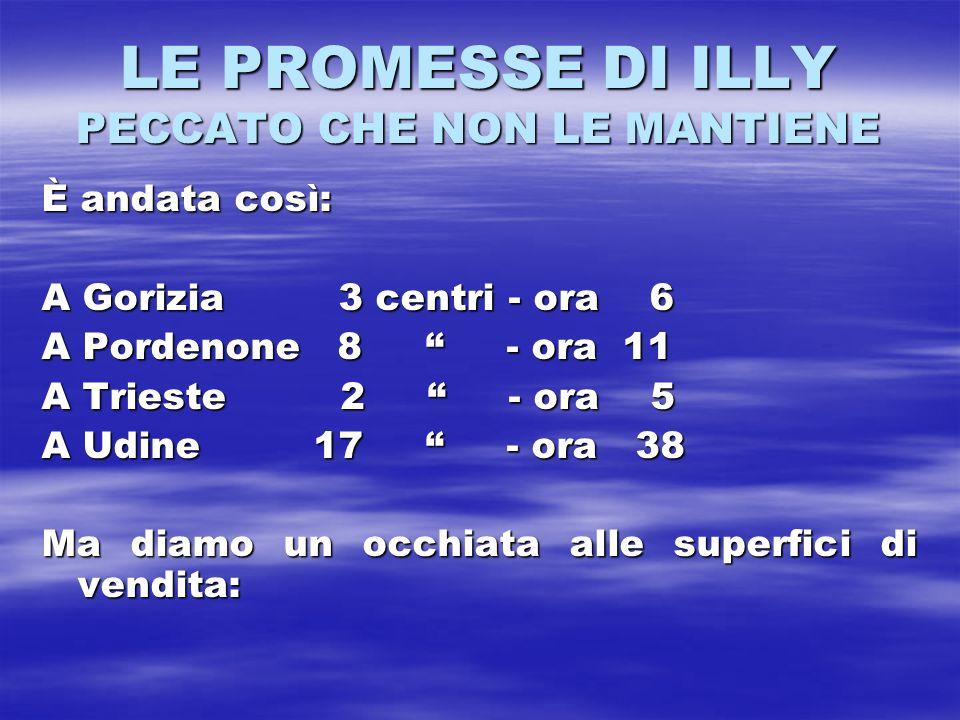 LE PROMESSE DI ILLY PECCATO CHE NON LE MANTIENE È andata così: A Gorizia 3 centri - ora 6 A Pordenone 8 - ora 11 A Trieste 2 - ora 5 A Udine 17 - ora