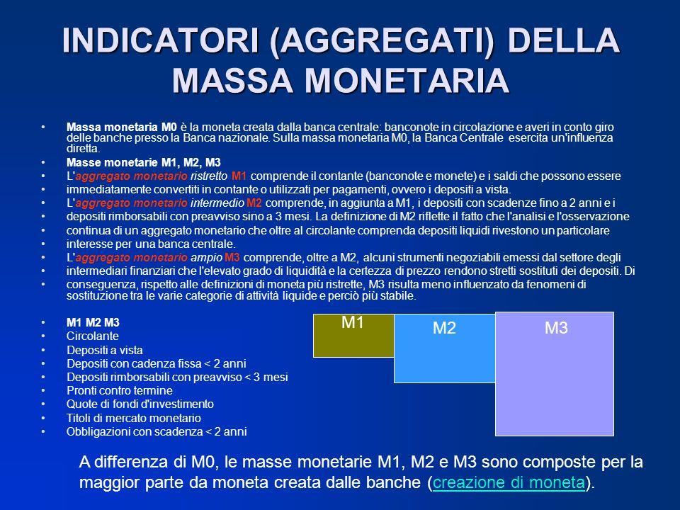 INDICATORI (AGGREGATI) DELLA MASSA MONETARIA Massa monetaria M0 è la moneta creata dalla banca centrale: banconote in circolazione e averi in conto gi