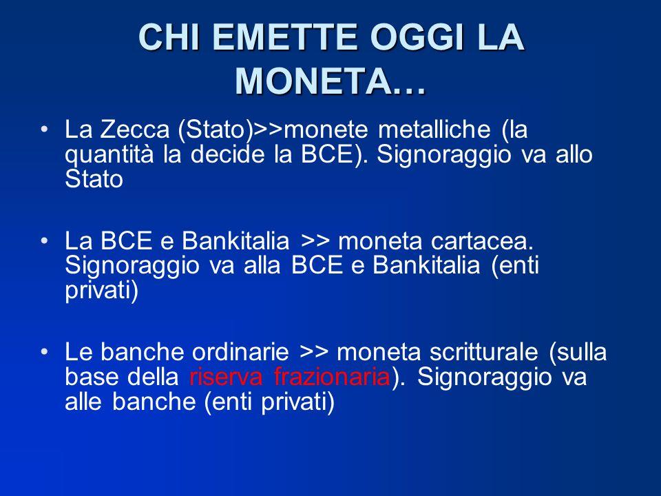 CHI EMETTE OGGI LA MONETA… La Zecca (Stato)>>monete metalliche (la quantità la decide la BCE). Signoraggio va allo Stato La BCE e Bankitalia >> moneta