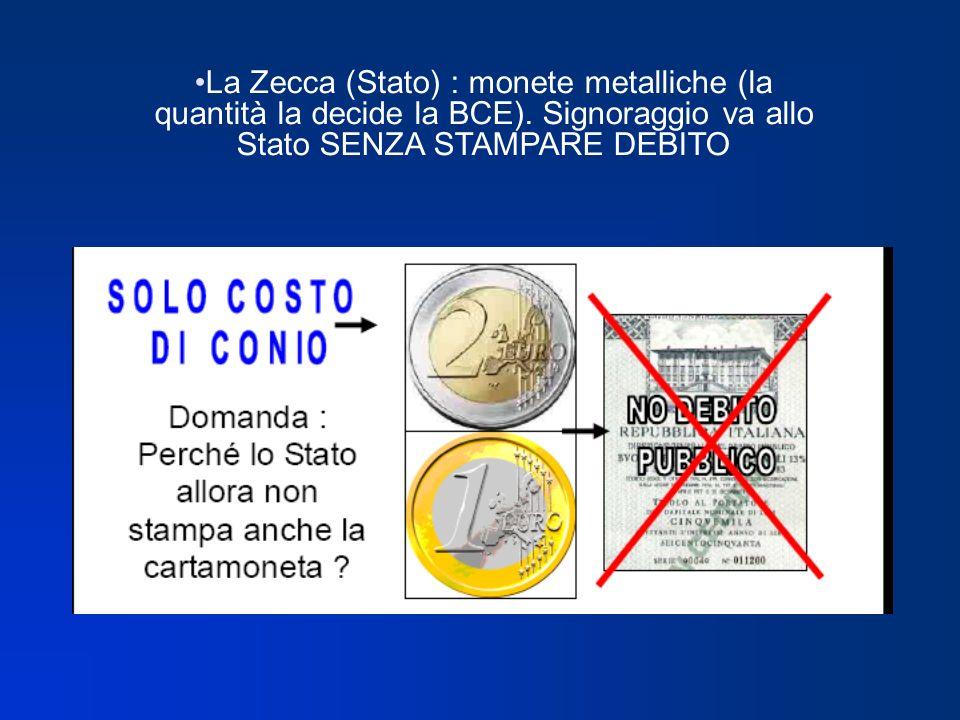 La Zecca (Stato) : monete metalliche (la quantità la decide la BCE). Signoraggio va allo Stato SENZA STAMPARE DEBITO