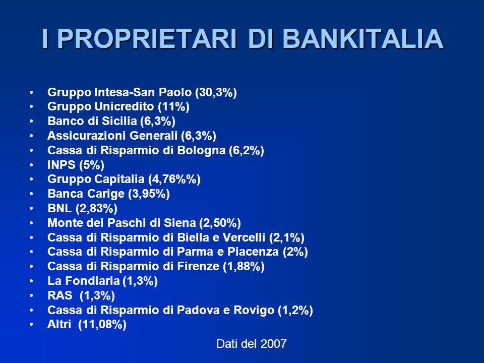 I PROPRIETARI DI BANKITALIA Gruppo Intesa-San Paolo (30,3%) Gruppo Unicredito (11%) Banco di Sicilia (6,3%) Assicurazioni Generali (6,3%) Cassa di Ris