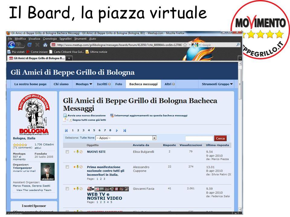 Il Board, la piazza virtuale