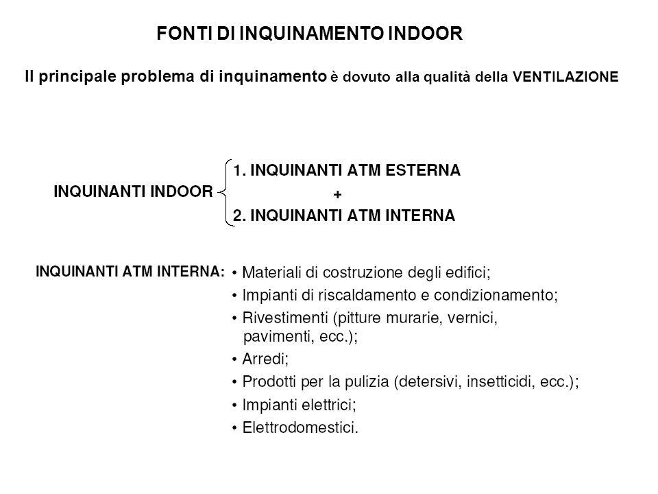 Prevenzione dal danno da rumore Limite massimo di esposizione al giorno > 115 possibile rottura della membrana del timpano