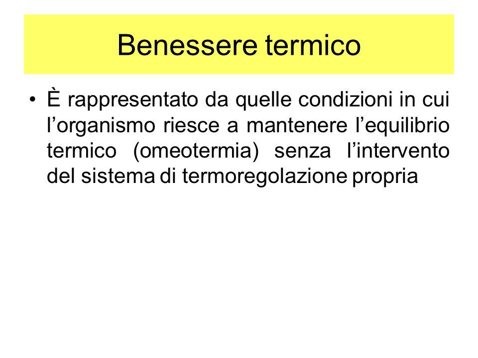 Benessere termico È rappresentato da quelle condizioni in cui lorganismo riesce a mantenere lequilibrio termico (omeotermia) senza lintervento del sis