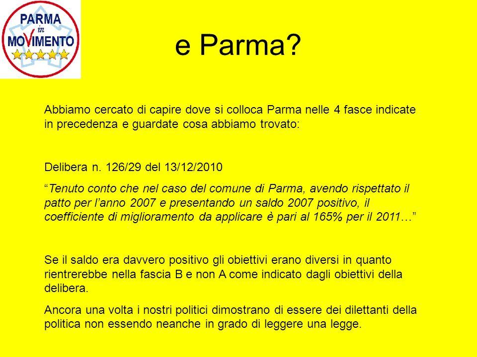 e Parma.