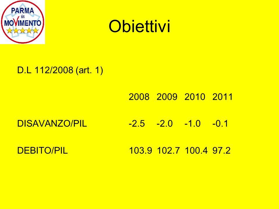 Obiettivi D.L 112/2008 (art.