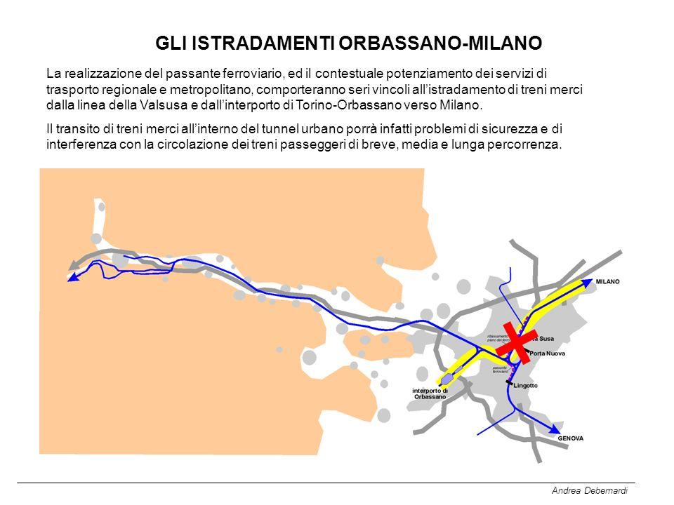 Andrea Debernardi GLI ISTRADAMENTI ORBASSANO-MILANO La realizzazione del passante ferroviario, ed il contestuale potenziamento dei servizi di trasporto regionale e metropolitano, comporteranno seri vincoli allistradamento di treni merci dalla linea della Valsusa e dallinterporto di Torino-Orbassano verso Milano.