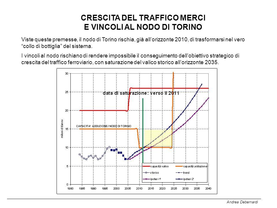 Andrea Debernardi CRESCITA DEL TRAFFICO MERCI E VINCOLI AL NODO DI TORINO Viste queste premesse, il nodo di Torino rischia, già allorizzonte 2010, di trasformarsi nel vero collo di bottiglia del sistema.