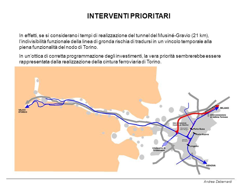 Andrea Debernardi INTERVENTI PRIORITARI In effetti, se si considerano i tempi di realizzazione del tunnel del Musiné-Gravio (21 km), lindivisibilità funzionale della linea di gronda rischia di tradursi in un vincolo temporale alla piena funzionalità del nodo di Torino.