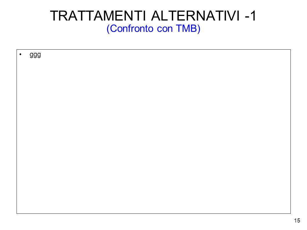 15 TRATTAMENTI ALTERNATIVI -1 (Confronto con TMB) ggg
