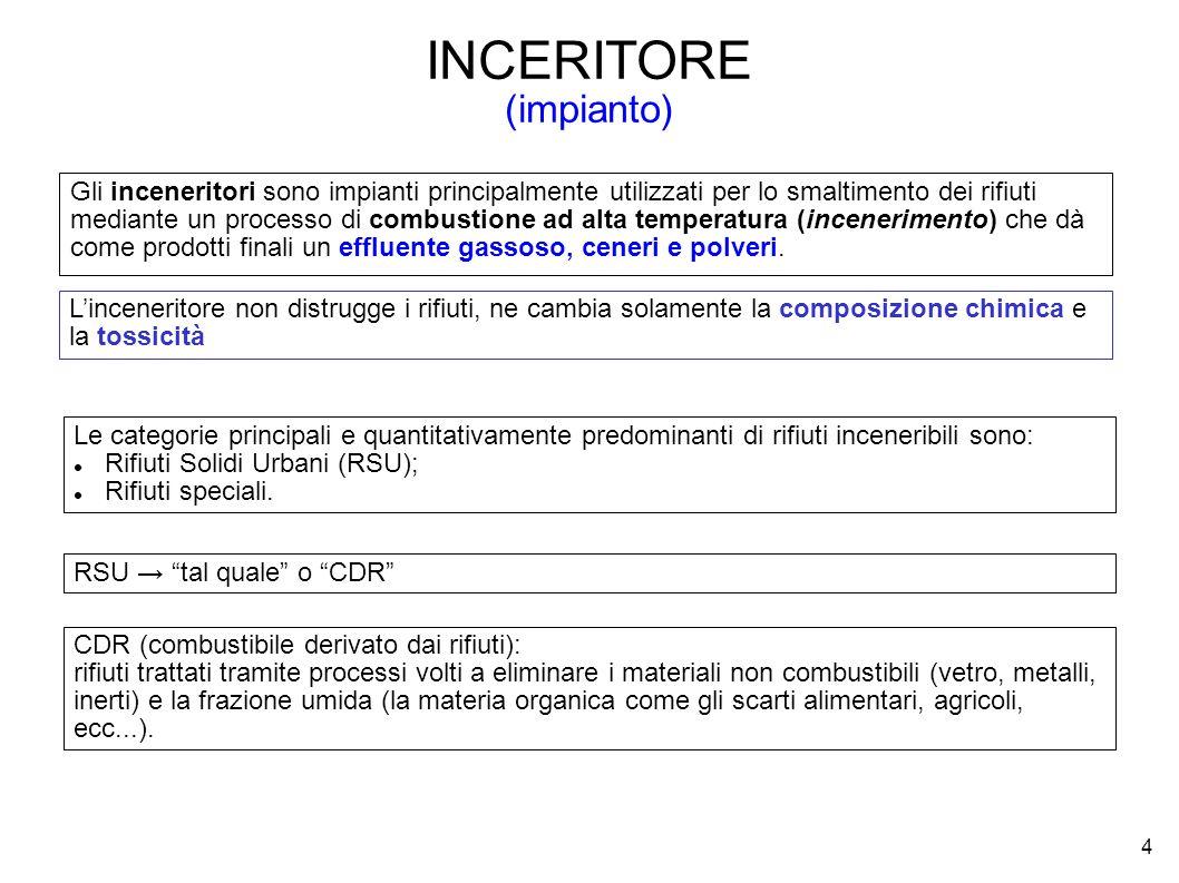 4 INCERITORE (impianto) Gli inceneritori sono impianti principalmente utilizzati per lo smaltimento dei rifiuti mediante un processo di combustione ad