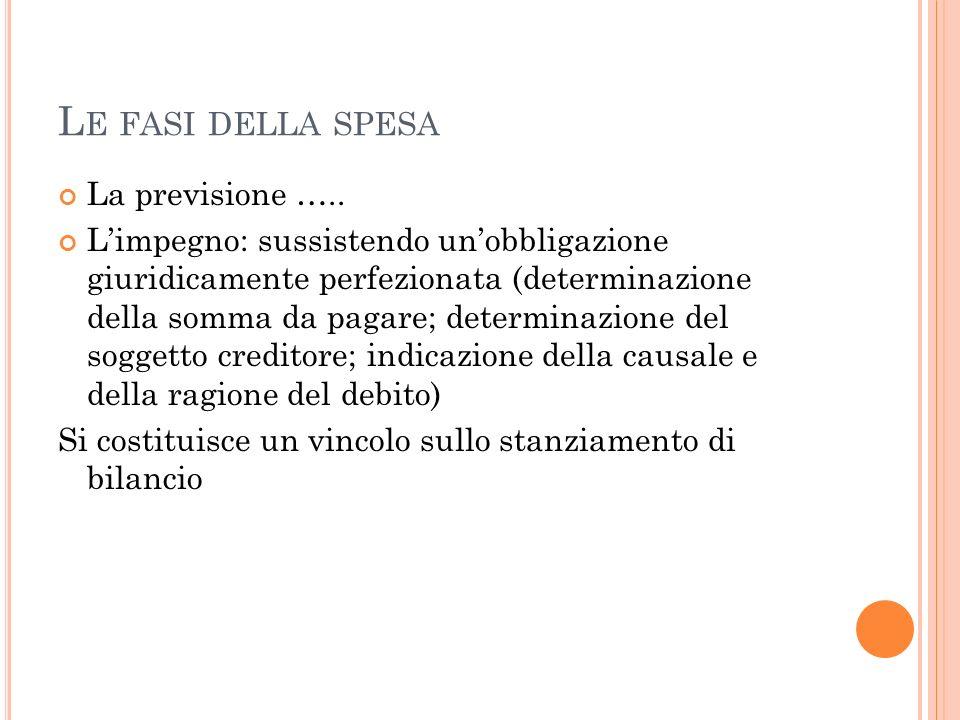 L E FASI DELLA SPESA La previsione …..