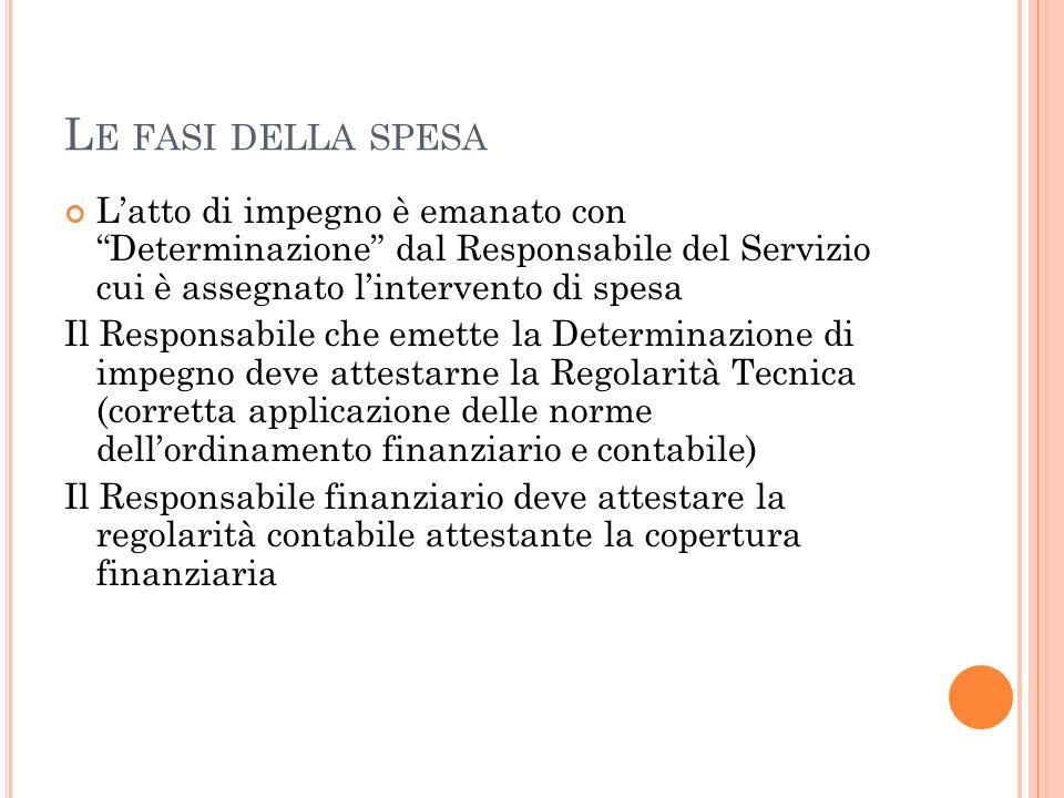 L E FASI DELLA SPESA Latto di impegno è emanato con Determinazione dal Responsabile del Servizio cui è assegnato lintervento di spesa Il Responsabile